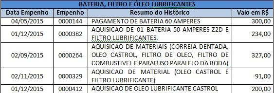Bateria_15