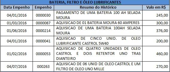 Bateria_16