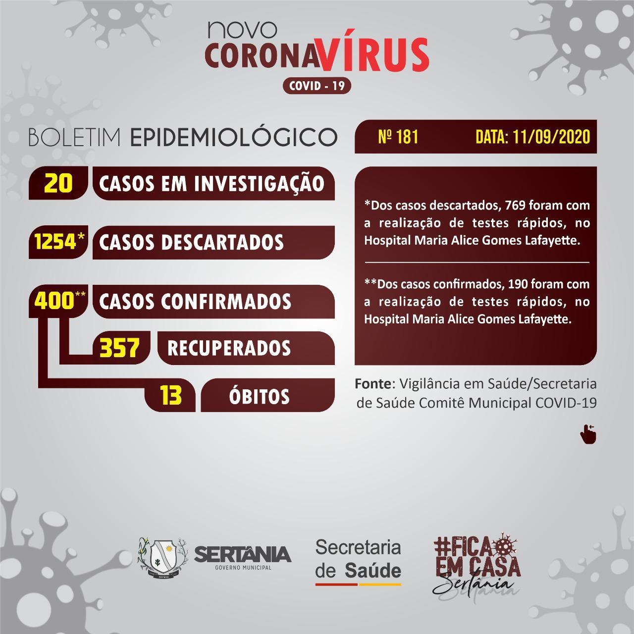 Sertânia não registra novos casos da Covid-19 nas últimas 24 horas